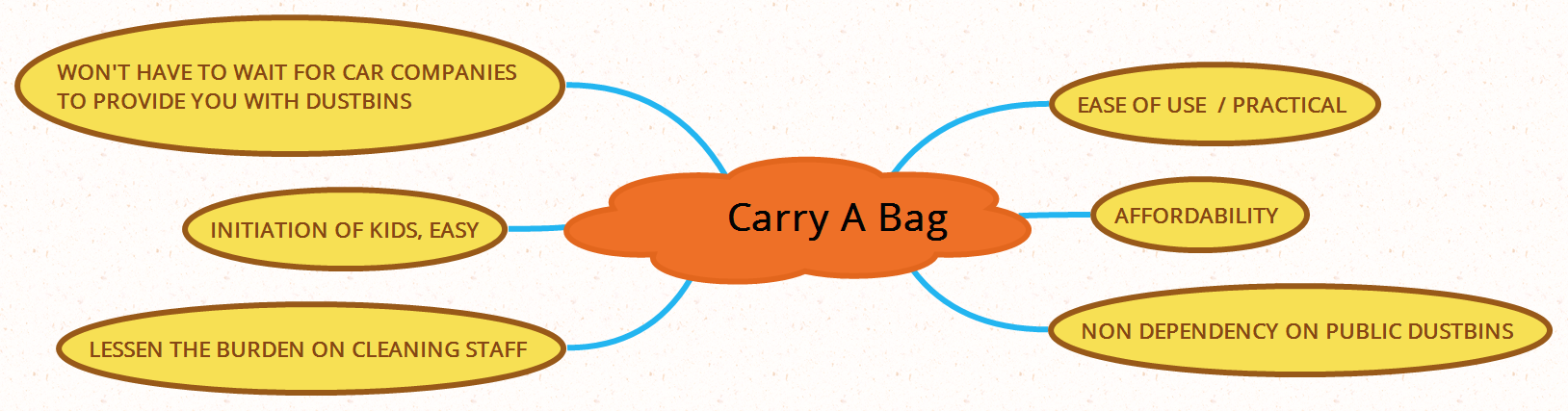 Carry A Bag